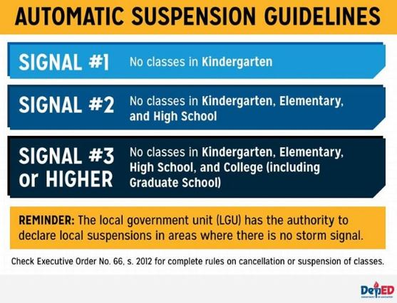 automatic suspension of classes.JPG